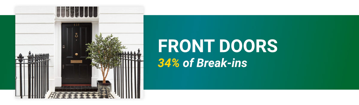 front doors are 34% of break ins entries