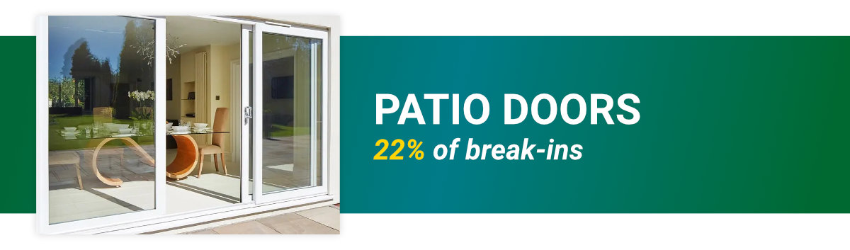 patio, back doors are 22% of break ins entries